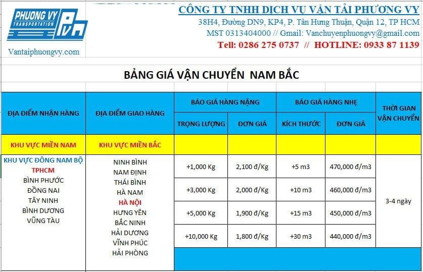 Bảng báo giá cước phí vận chuyển hàng hóa từ tphcm đi Hà Nội