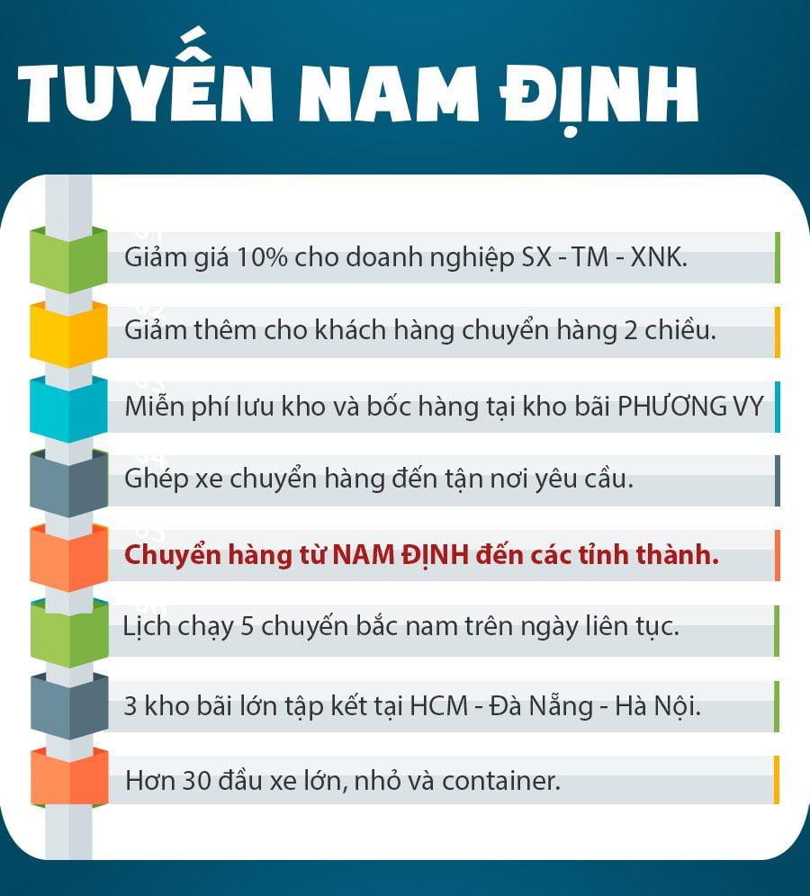 Vận chuyển hàng hóa Nam Định