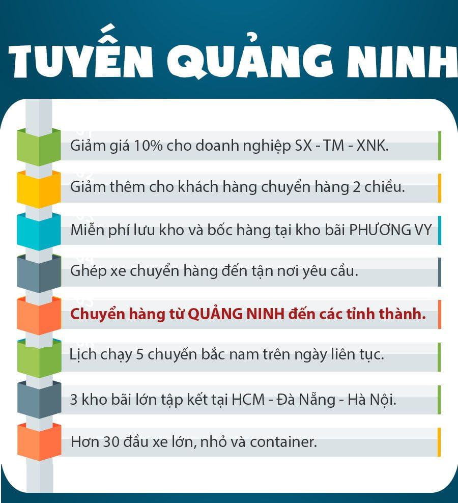 Vận chuyển hàng hóa Quảng Ninh